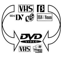 dvd mastering